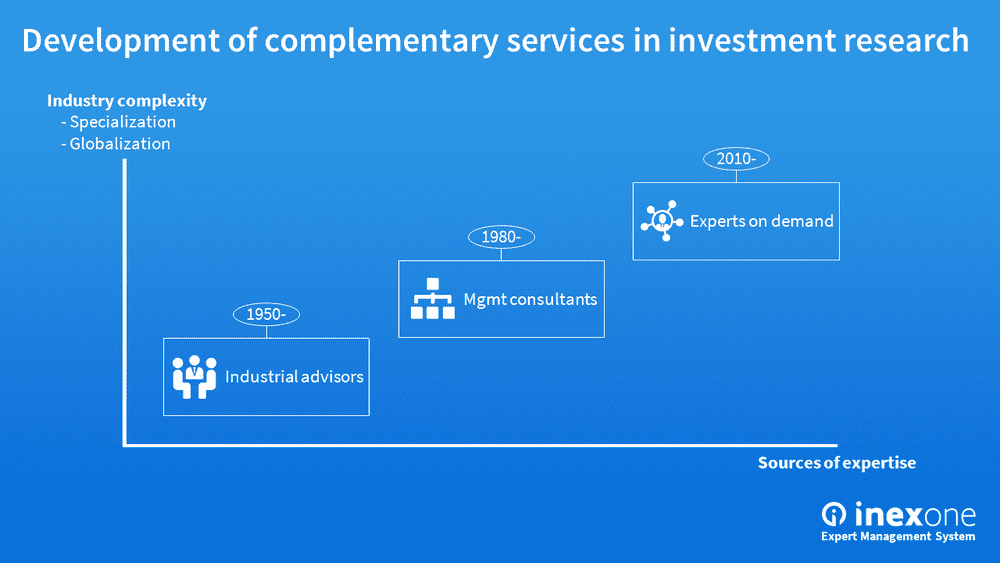 Expert networks are a complementary service in investment research
