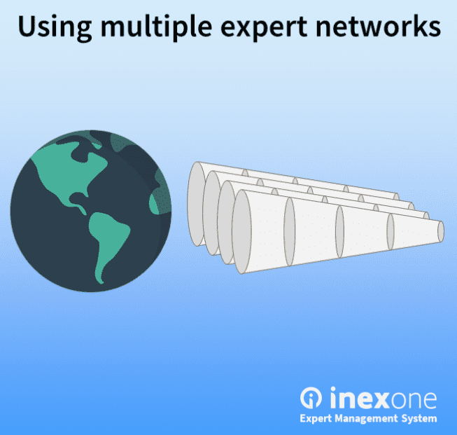 Illustration of how multiple expert networks act as multiple funnels of experts, searching the globe.